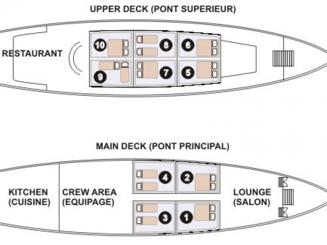 RV Toum Tiou - Deck Plan