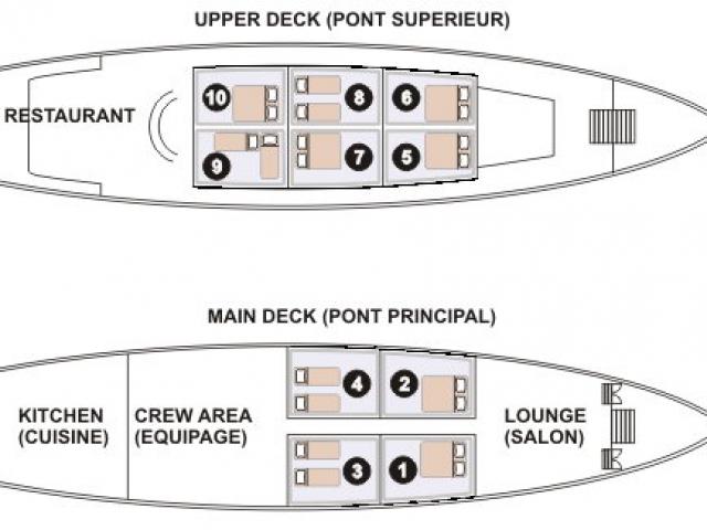 RV Toum Tiou - Deck Plan