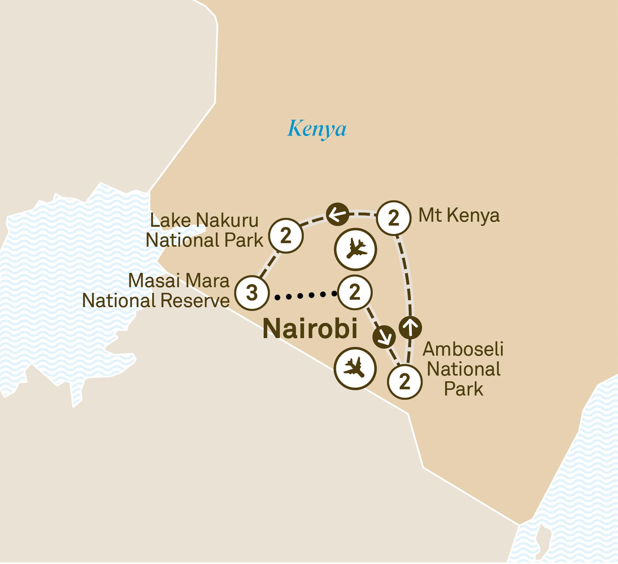 Kenyan Discovery