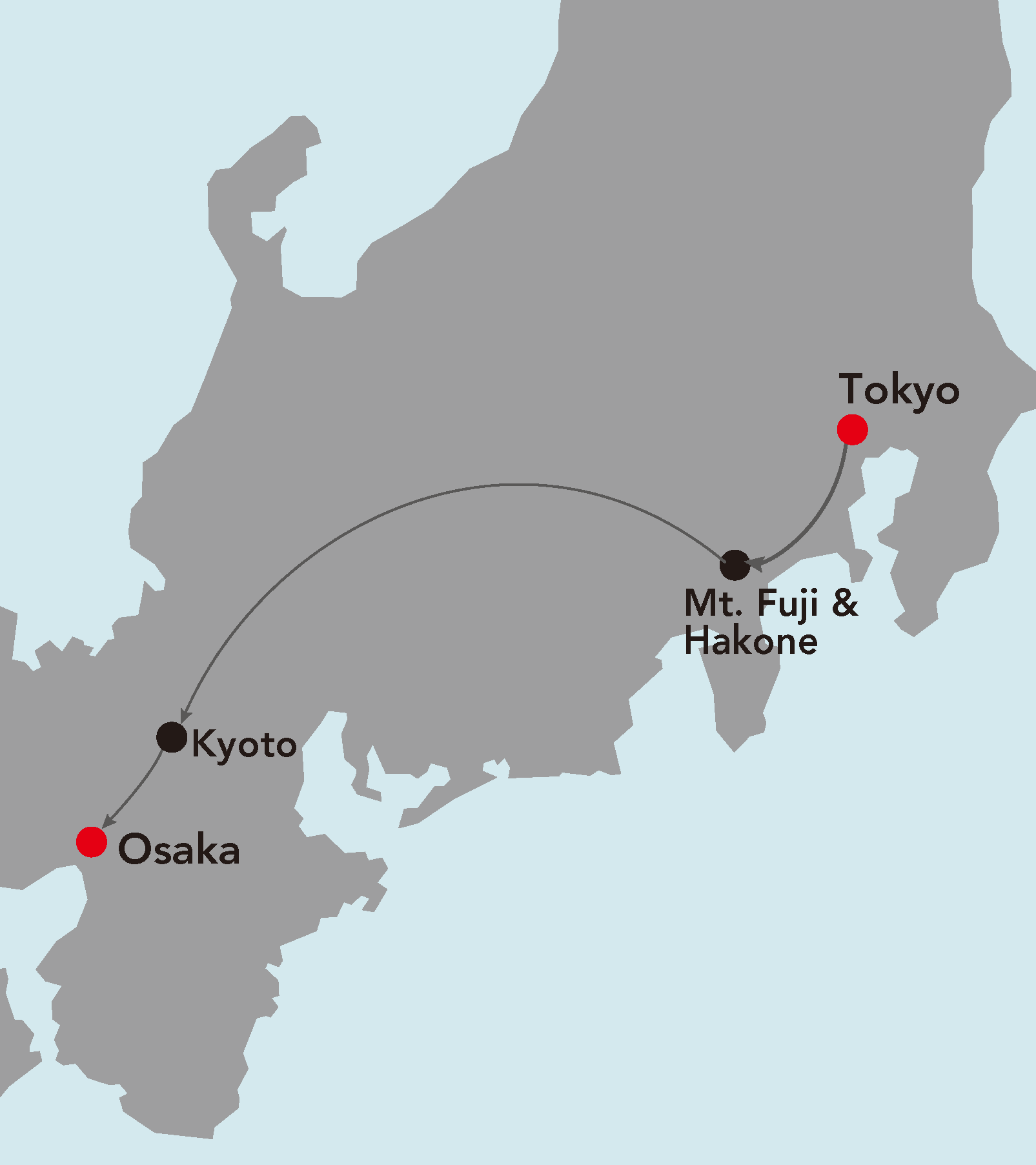 Japan's Golden Route